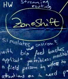 ZoneShift.com